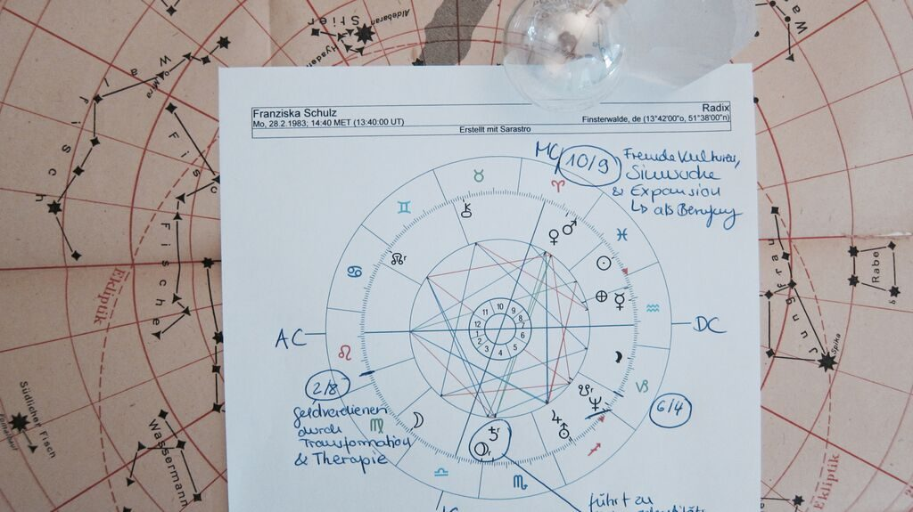 Astro-Chart-Franziska